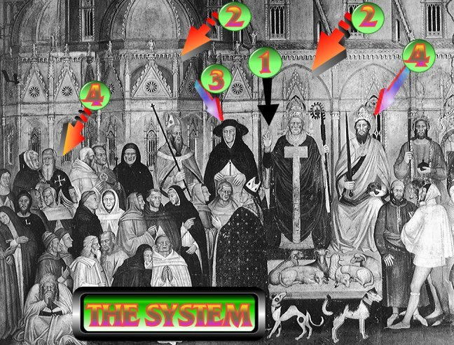 thesystem.jpg